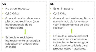 Taula comparativa_ES